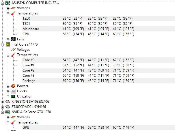 Temperature HWMonitor