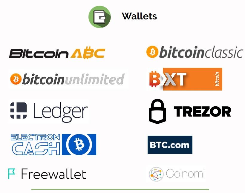 Liste wallet bitcoin cash