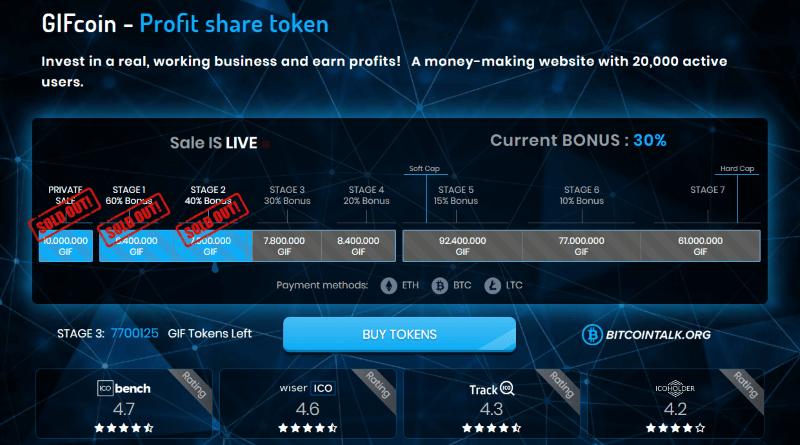 GIFcoin, premier fonds mondial d'investissement de jeu d'argent
