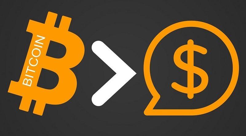 Convertisseur Crypto