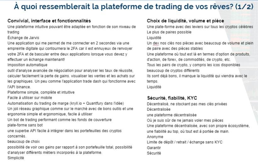 Plateforme Trading Crypto